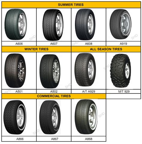 Car Tyres Names by Car Tyre Names Related Keywords Car Tyre Names