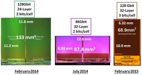 samsung s v nand flash at the 2015 isscc the only way left is up 3d incites