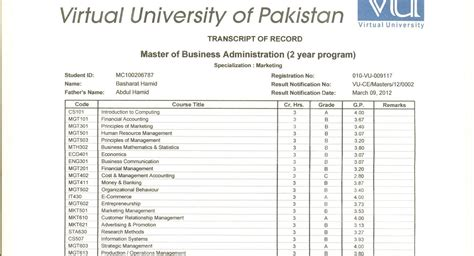 Transcript Format For Mba by All Universities And Service Commissions Past Papers In