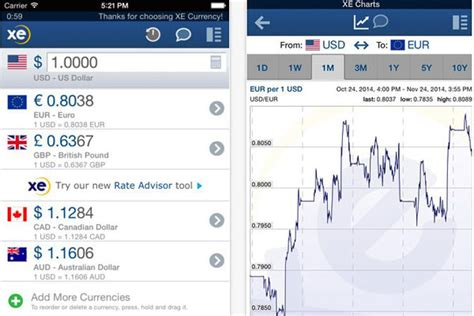 currency converter xe historical 5 best travel apps aardvark safaris