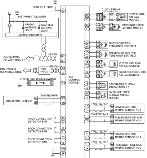 mazda 6 airbag wiring diagram wiring diagram with