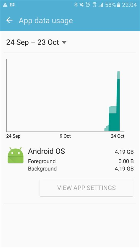 android os data usage re android os data usage community home