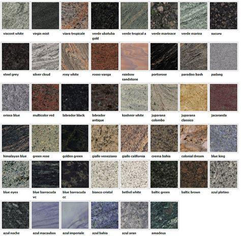 Küche: Arbeitsplatten Arbeitsplatte Küche Holz Oder Granit