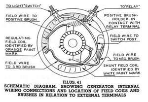 panhead generator wiring diagram panhead get free image about wiring diagram