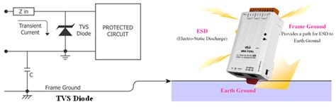 how do esd diodes work how tvs diode work 28 images jumbo screens how jumbo tv screens work howstuffworks diodes