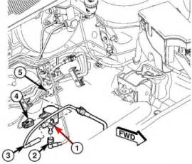 P0456 Dodge Durango Specifically What Doesdiagnostic Code P0456 For Dodge Caliber