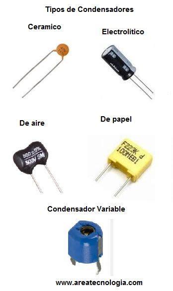 que es capacitor dual que es un capacitor y sus tipos 28 images boninas y capacitores monografias teor 237 a 9