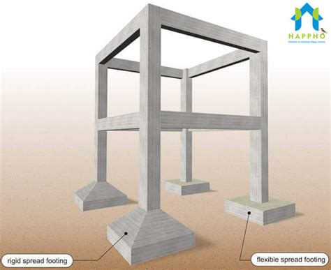 Types Of House Foundations types of foundations used in building construction happho