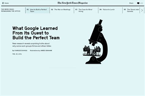 google yen selter what google learned from its quest to build the perfect