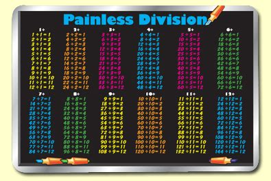 Division Table 1 12 by 8 Best Images Of Division Chart Tables 1 12 Math Division Table Chart Division Table Chart 1
