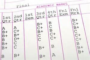 College Letter Grade E Do Grades Matter To Mba Employers Yes And No