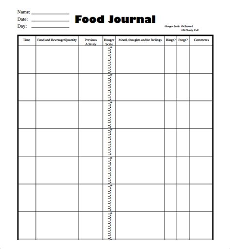 search results for food diary template printable pdf