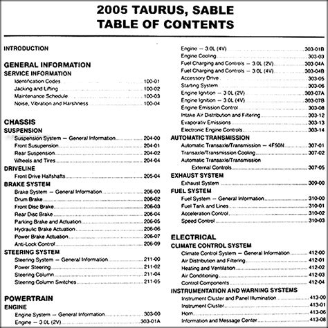 free auto repair manuals 2005 ford taurus parental controls service manual 2005 ford taurus workshop manual automatic transmission 2005 ford taurus