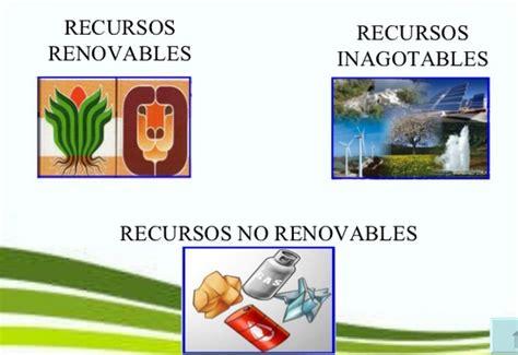 imagenes recursos naturales no renovables recursos naturales renovables y no renovables imagenes