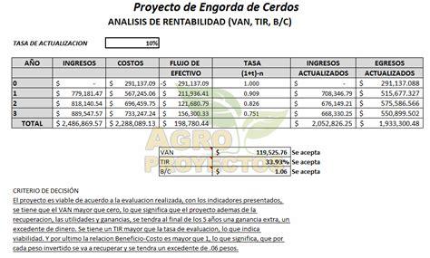 listado fappa y promete 2016 gratis corridas financieras fappa promete 2016 agroproyectos