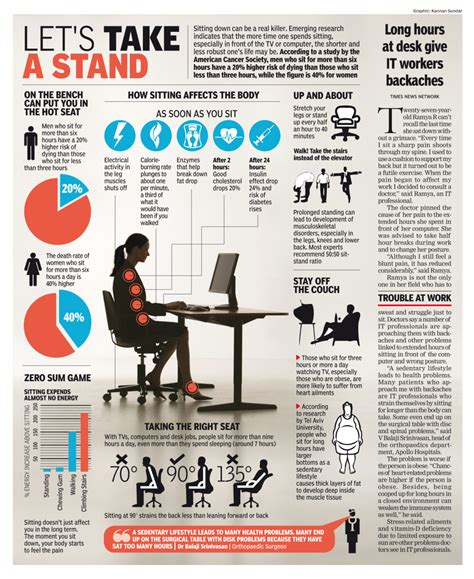 Killing You is sitting killing you newspagedesigner