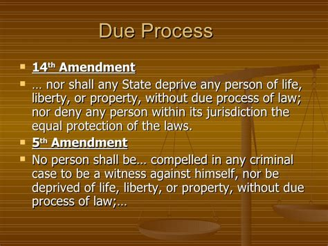 Due Process Of Beyond The State due process