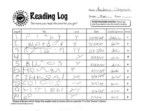 4th grade reading log template daily reading log template for 5th grade free reading