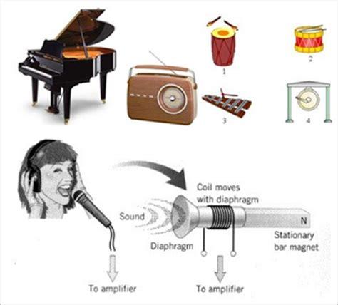Bel Klakson Terompet belajar energi cahaya dan energi bunyi