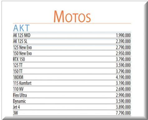 revista motor precios de vehiculos precio revista motor septiembre 4 de 2013 precios motor
