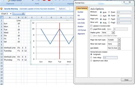 Excel Line Chart Templates by Excel Dashboard Templates 3 Ways To Create Vertical Lines