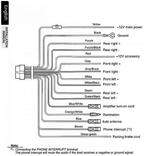 wiring diagrams for sony car stereo wiring diagram with