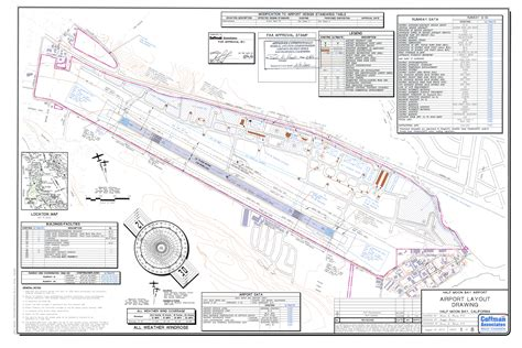 Airport Layout Design | mcc airport