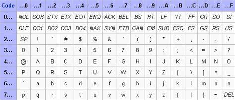 utf 8 tabelle txt utf 8 скачать книги izidatlt