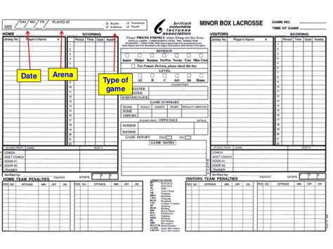 how to sheets how to fill out a minor box lacrosse scoresheet