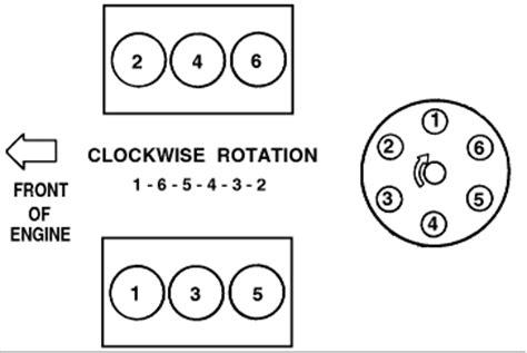 1987 Dakota 3 9 2w Firing Order Diagram165432
