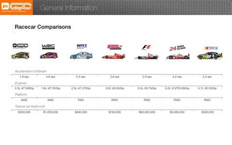 information deck global rallycross series information deck