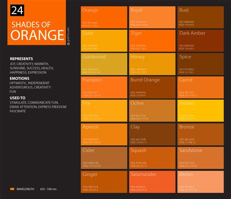 shades of red color palette and chart with color names shades of orange color 24 shades of orange color palette