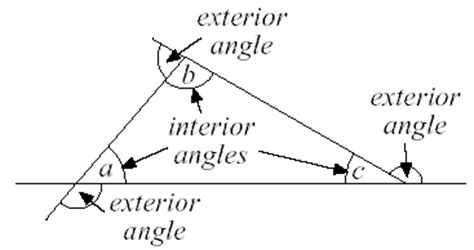 Exterior And Interior Angles Of A Triangle Worksheet by Image Gallery Interior And Exterior Angles