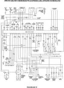 ezgo wiring diagram for 36 volt 1995 wiring diagrams