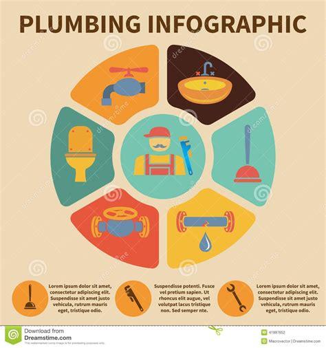 Plumbing Information Plumbing Icon Infographic Stock Vector Image 41887652