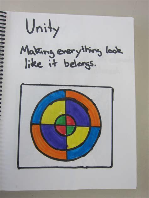 unity pattern definition unity art exles www pixshark com images galleries