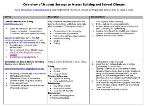 choosing a survey to assess bullying and school climate