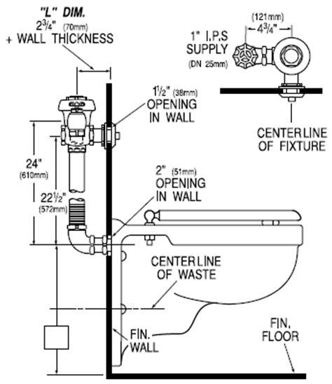concealed toilet flushometers by sloan valve for