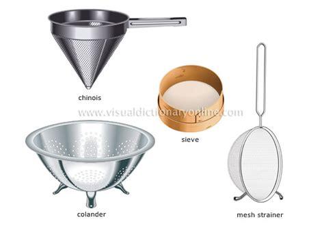 Kitchen Using Items Name Food Kitchen Kitchen Kitchen Utensils For
