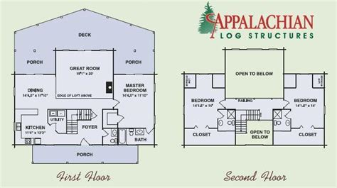 modifying pre designed log home plans to meet your needs