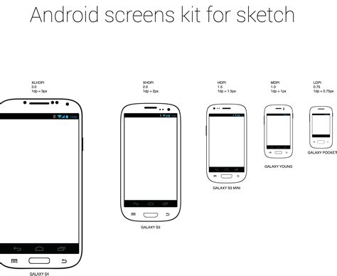 android screen sizes android kit android screen sizes free psd vector icons