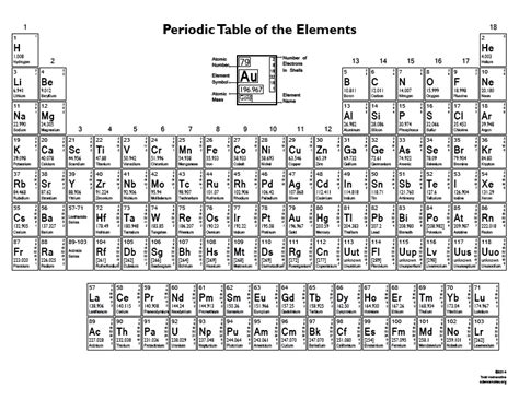 printable periodic table with electron configuration pdf black and white periodic table of elements