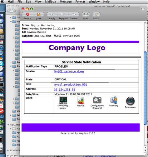 nagios email template nagios mail template nagios email ruby dmytro kovalov