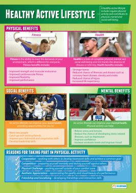 Healthy Active Living Essay by Physical Education Pe Posters Pe Teaching Resources