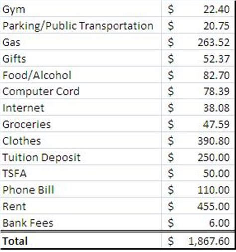 cheap groceries | my $135 per month grocery bill