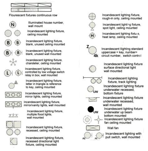 blueprint symbols house blueprints