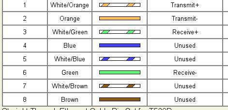 rj45 data wiring diagram 29 wiring diagram images