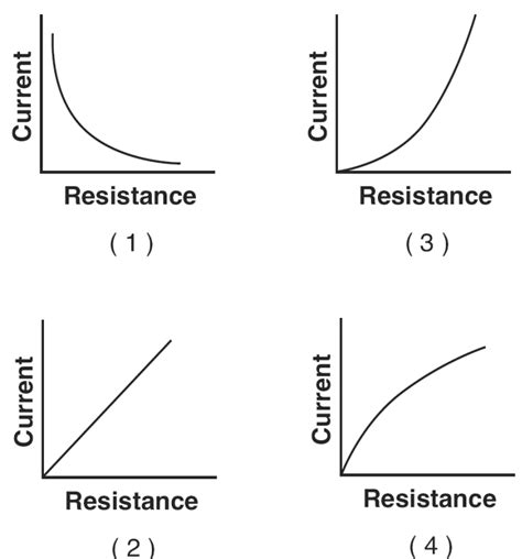 resistor equation physics resistor equation physics 28 images physics electrical resistance diagram physics get free