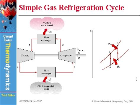 simple refrigeration cycle diagram simple gas refrigeration cycle