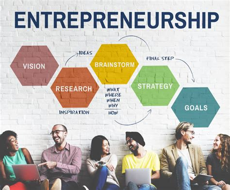 Mba Today by Guide To Mbas In Entrepreneurship Mba Today